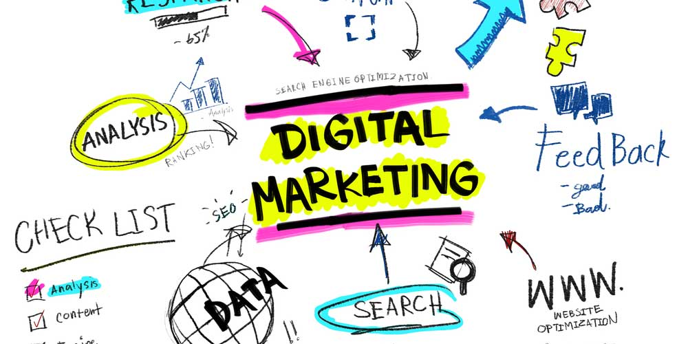 Digital Marketing Foundation Course