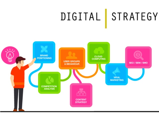 Digital Marketing Course Mohali